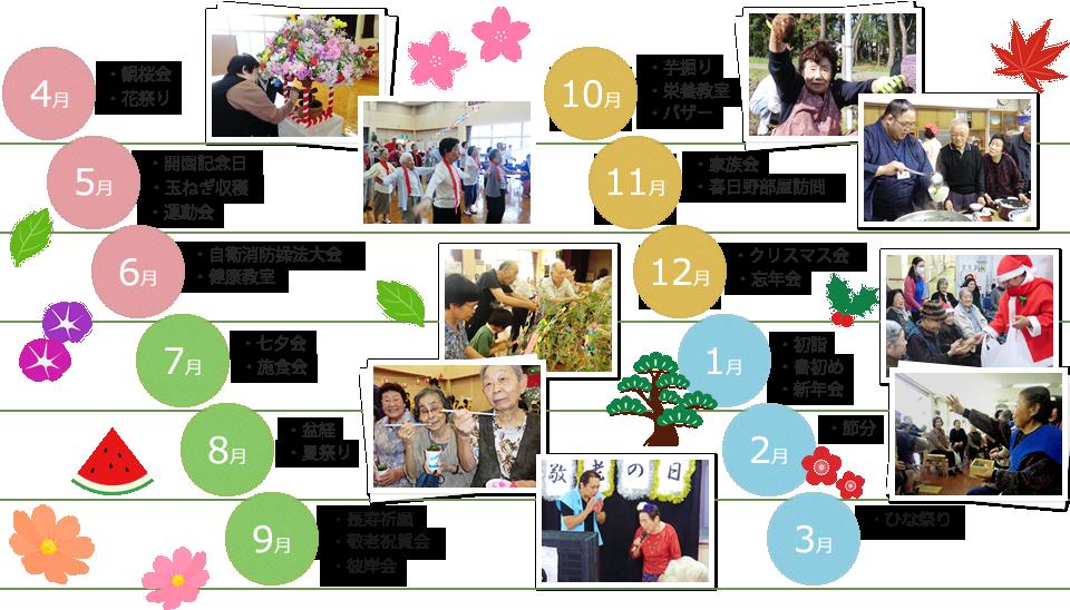 4月観桜会、桜祭り、5月開園記念日、玉ねぎ収穫、運動会