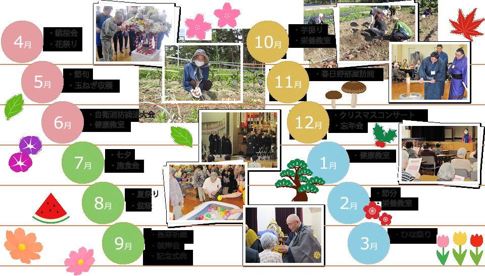 4月観桜会、桜祭り、5月節句、玉ねぎ収穫